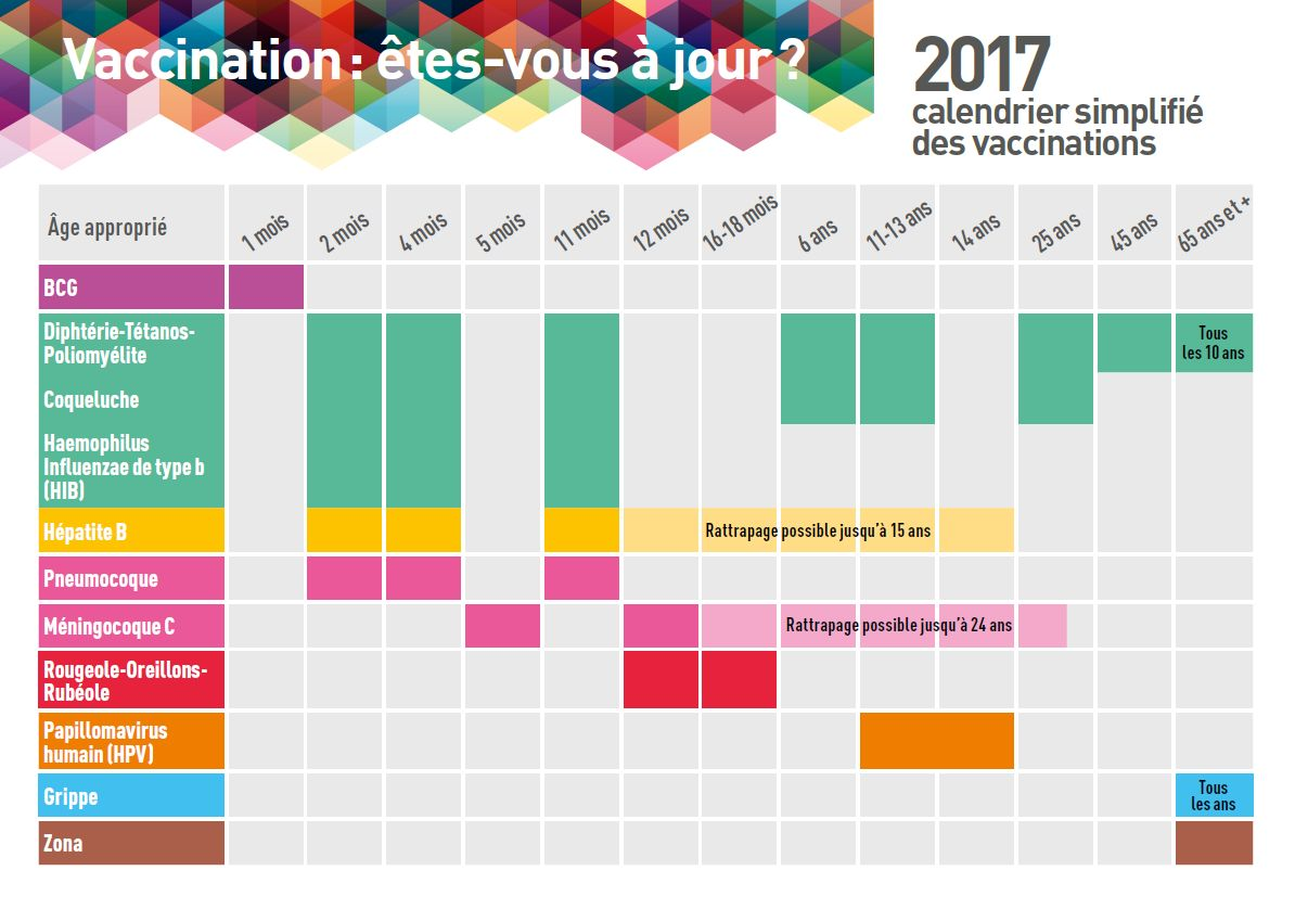 Calendrier vaccinal