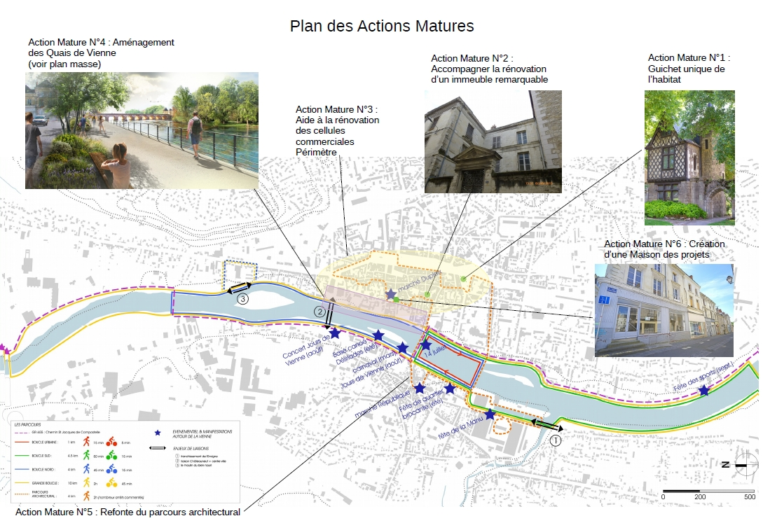 plan des actions matures ACDV